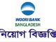 Woori Bank Limited Job Circular Online