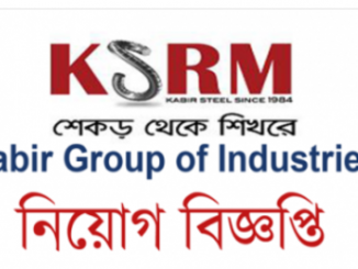 Kabir Group of Industries Job Circular Online