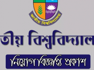 National University Job Circular Online