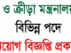 Youth and Sports Ministry Job Circular Online