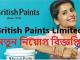 British Paints Limited Job Circular Online