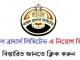 Kazal Brothers Limited Job Circular Online
