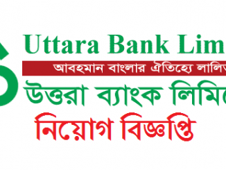 National Bank of Pakistan NBP Job Circular Online