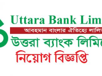 National Bank of Pakistan NBP Job Circular Online