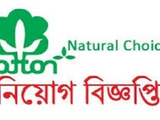 Cotton Group Job Circular Online