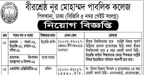 Noor Mohammad Public College Job Circular 2019 - www-ejobbd com