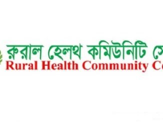 Rural Health Community Center Job Circular Online