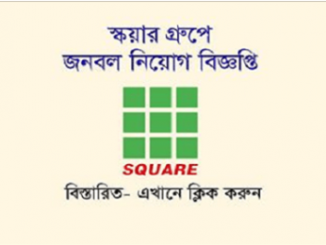 Square Group Job Circular Online