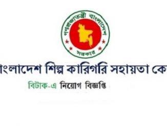 BITAC Job Circular Online