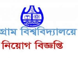 Chittagong University Job Circular Online