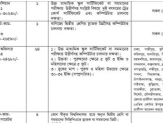Office Assistant Jobs Circular for you